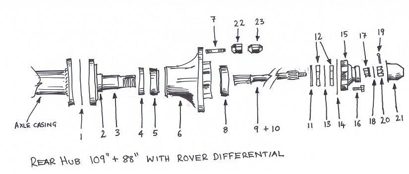 Land    Rover       Parts     REAR HUB      ROVER    TYPE DIFFERENTIAL