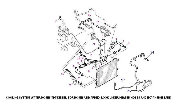 range rover tdv8 engine diagram great installation of wiring diagram M88 Engine land rover parts cooling system water hoses td5 diesel range rover sport tdv8 engine diagram range