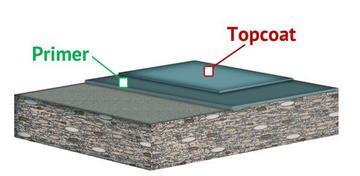 Thin-Mil & Medium Build Epoxy Floors