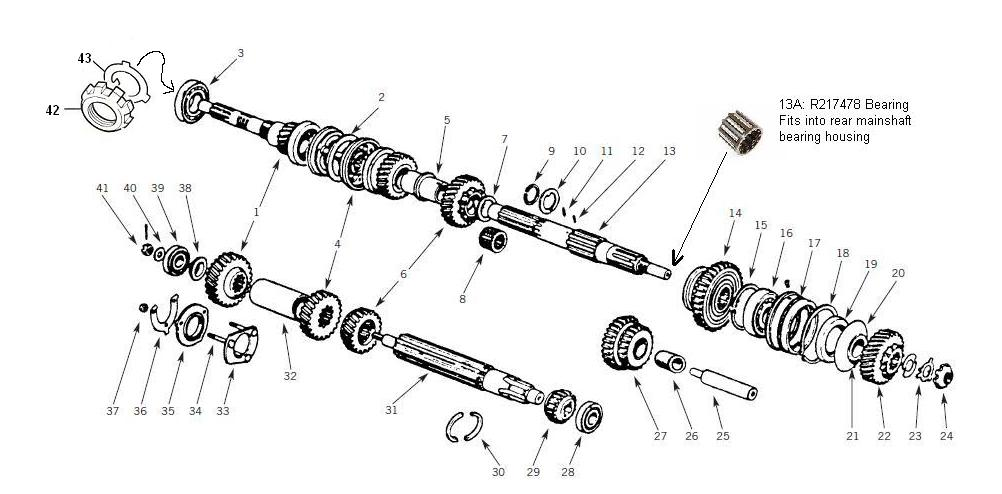 Transfer Case Parts >> Land Rover Parts - GEARBOX - SERIES 2 and 2a