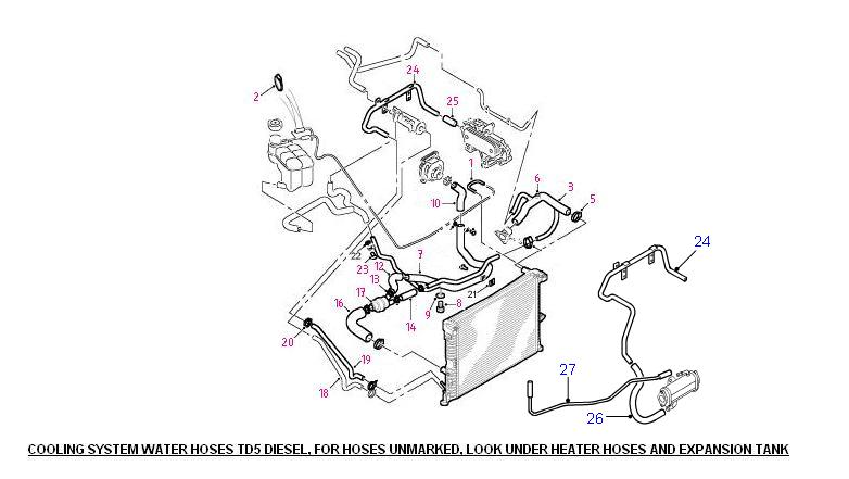 land rover parts - cooling system water hoses