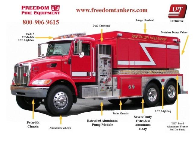 Emergency Response Vehicles - Tenders/Tankers