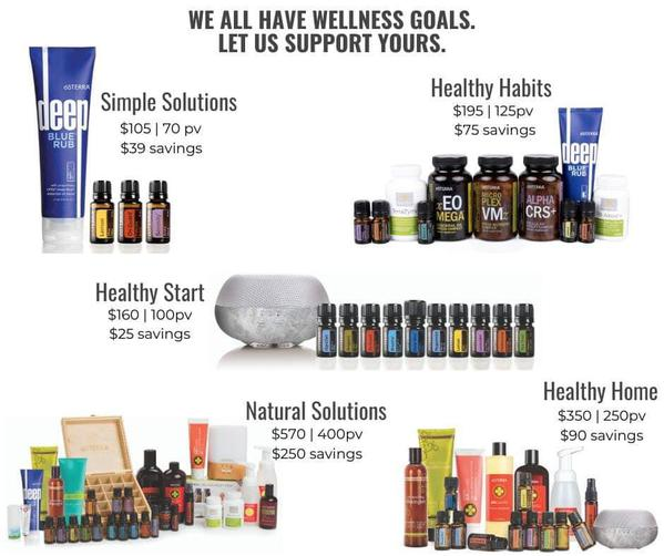 Money Saving DoTerra Kits