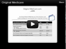 Understanding Original Medicare