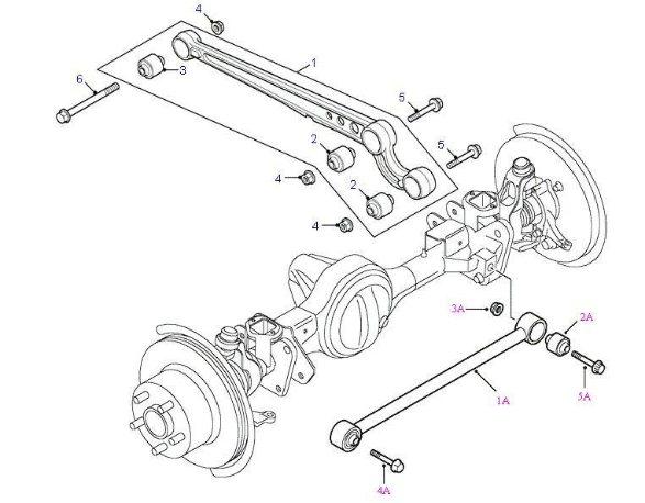 Land Rover Parts