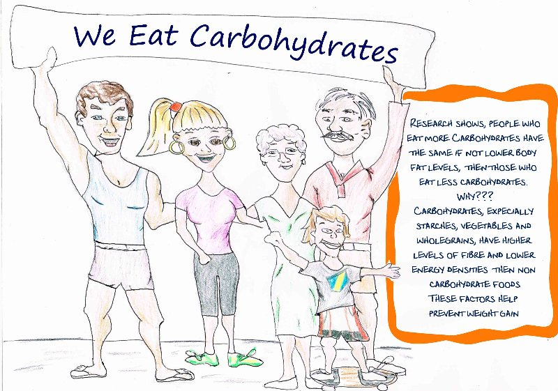 Do Carbohydrate cause Weight Gain