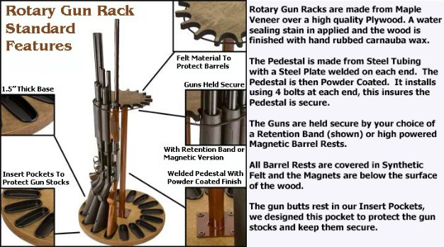 Rotary Gun Rack Features