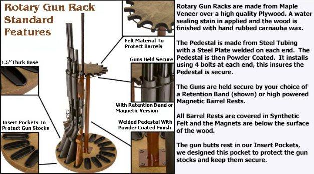 Rotary Gun Rack Features